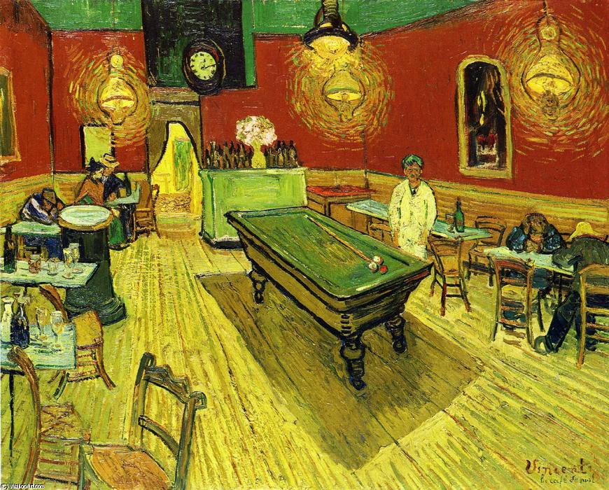 famous painting The Night Cafe of Vincent Van Gogh