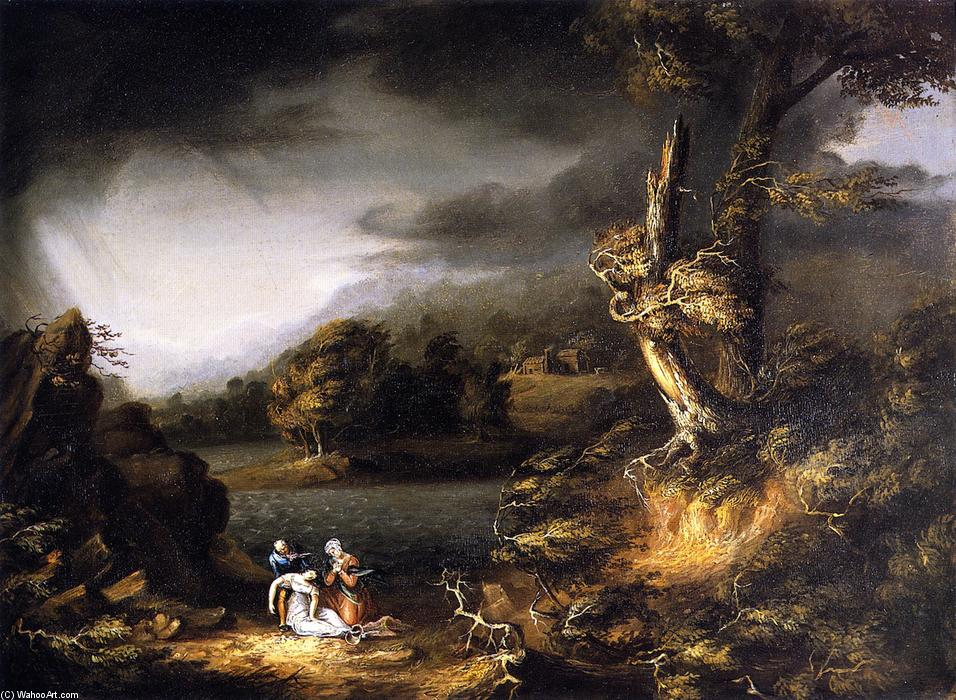 imaginative journeys in the tempest Area of study – discovery – the tempest it is an imaginative discovery which alonso for example chose to recognise his wrongs after undergoing a journey.