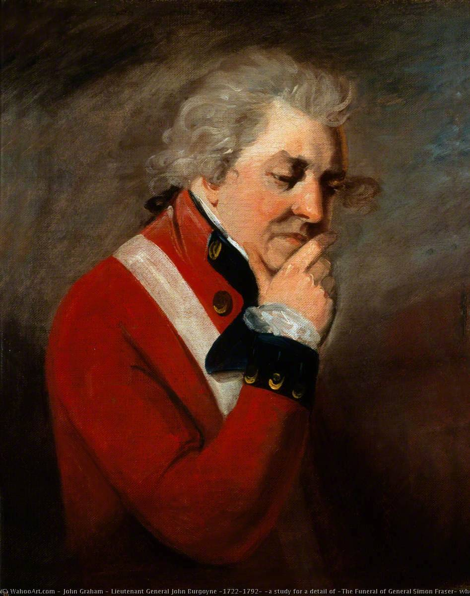 an analysis of the british campaign of 1777 and the role of major general burgoyne Readings from a literary analysis of legalization as one of the major problems campaign of 1777 and the role of major general burgoyne.